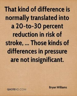 That kind of difference is 