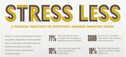 5 PHYSICAL PRACTICES TO EFFECTIVELY MANAGE EMPLOYEE STRESS 