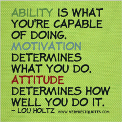 ABILITY WHAT 