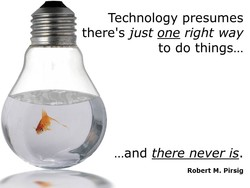 Technology presumes 