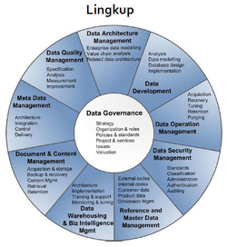 Lingkup 