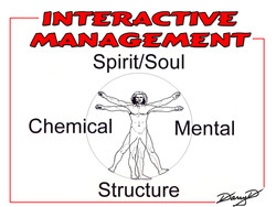 Spirit/Soul 